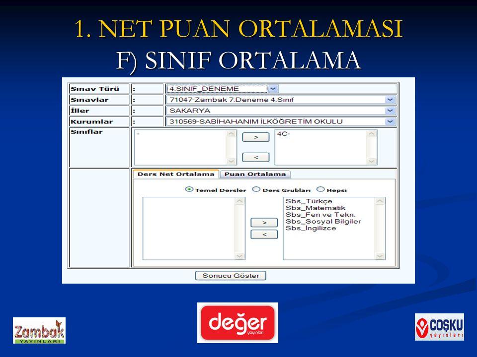 1. NET PUAN ORTALAMASI F) SINIF ORTALAMA