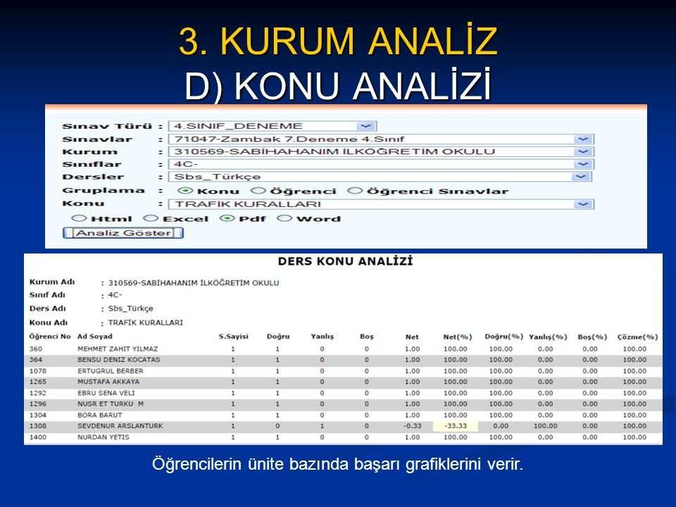 3. KURUM ANALİZ D) KONU ANALİZİ