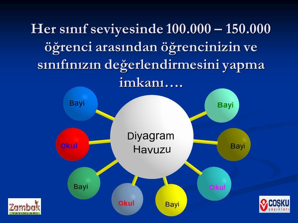 Her sınıf seviyesinde 100. 000 – 150