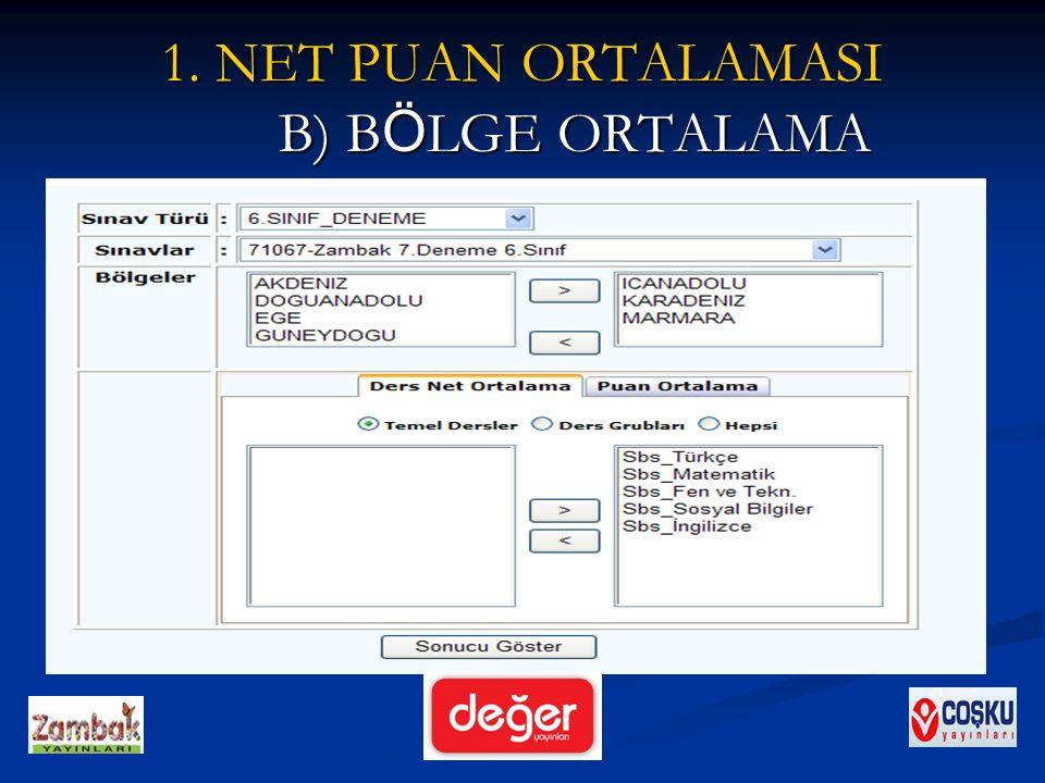 1. NET PUAN ORTALAMASI B) BÖLGE ORTALAMA