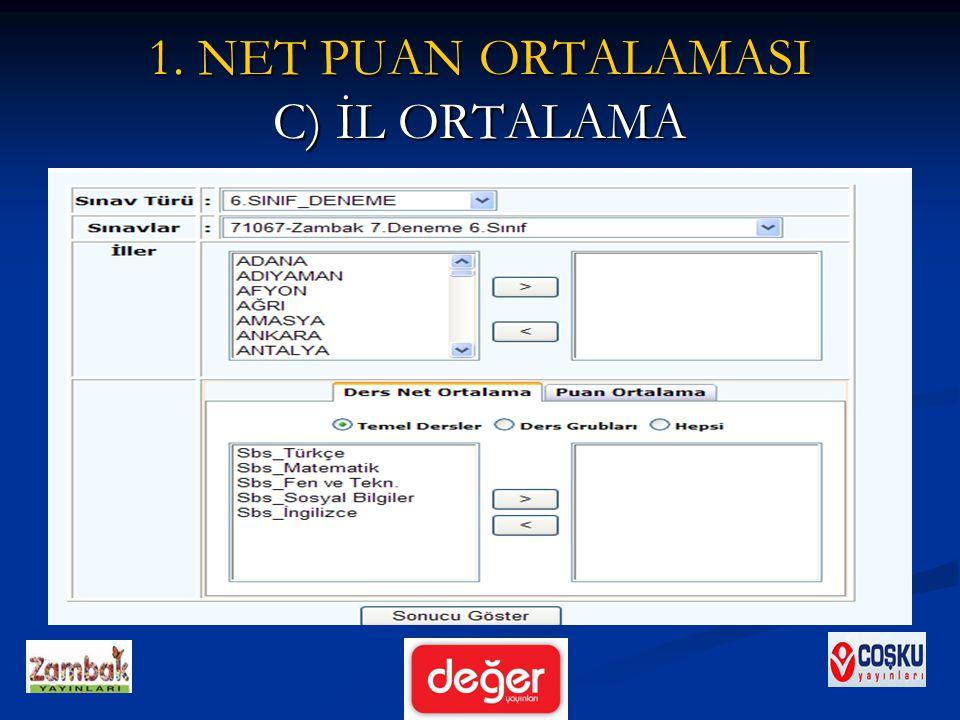 1. NET PUAN ORTALAMASI C) İL ORTALAMA