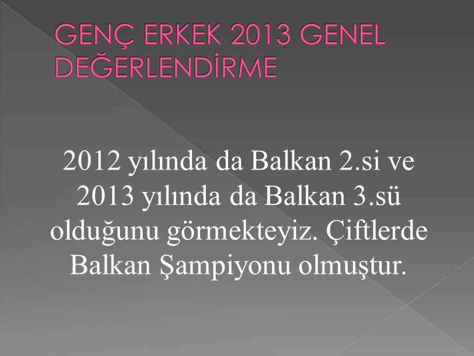 GENÇ ERKEK 2013 GENEL DEĞERLENDİRME