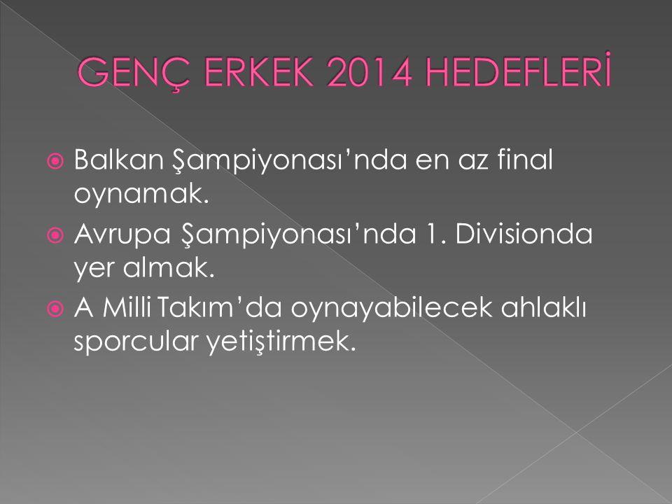 GENÇ ERKEK 2014 HEDEFLERİ Balkan Şampiyonası'nda en az final oynamak.