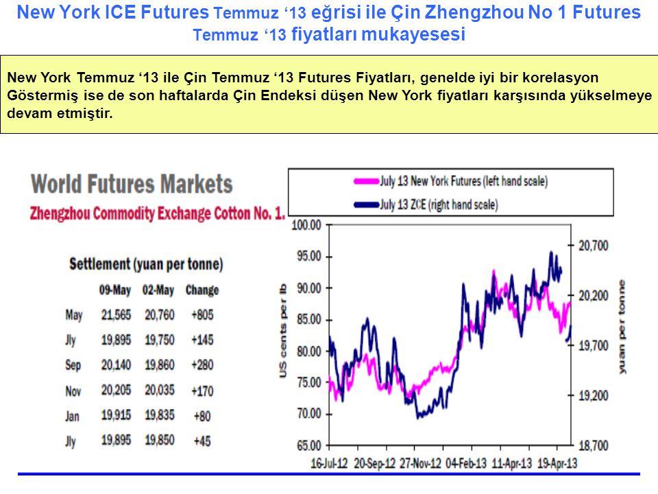 New York ICE Futures Temmuz '13 eğrisi ile Çin Zhengzhou No 1 Futures Temmuz '13 fiyatları mukayesesi