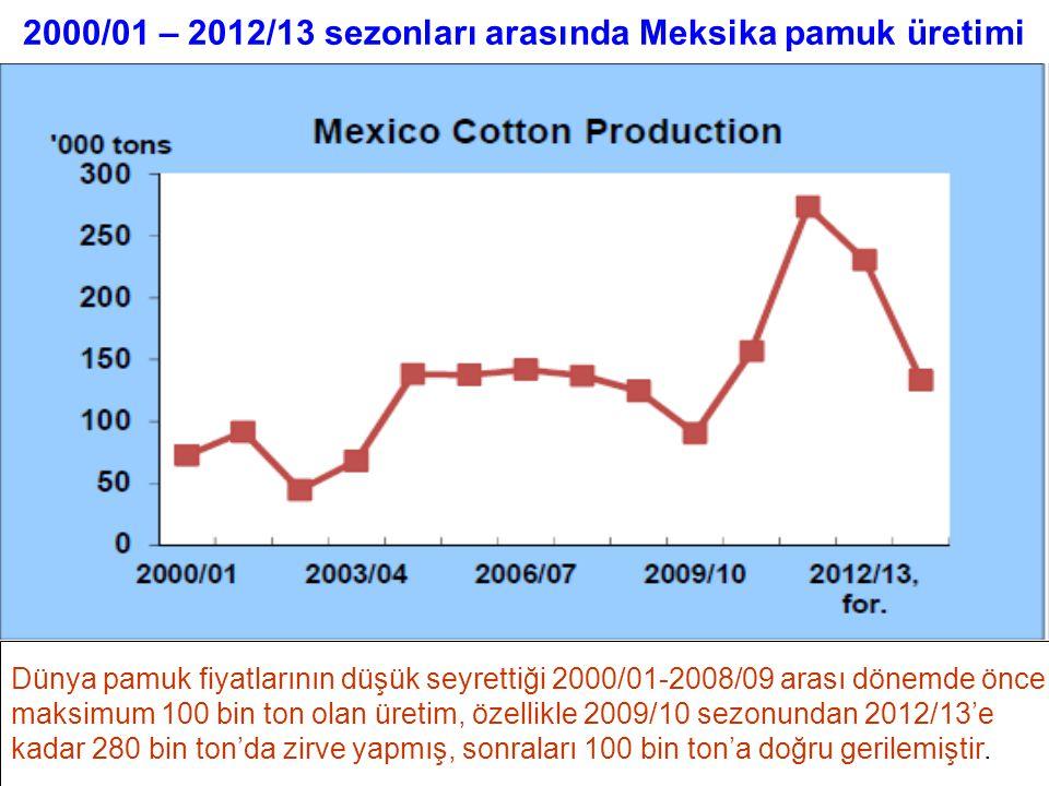 2000/01 – 2012/13 sezonları arasında Meksika pamuk üretimi