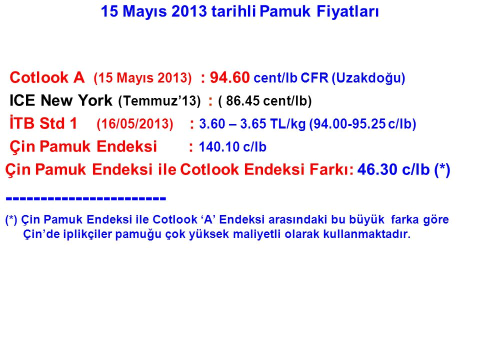 15 Mayıs 2013 tarihli Pamuk Fiyatları
