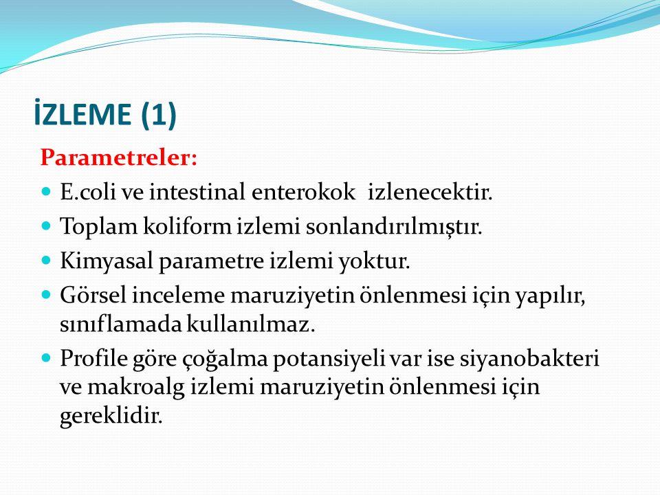 İZLEME (1) Parametreler: E.coli ve intestinal enterokok izlenecektir.