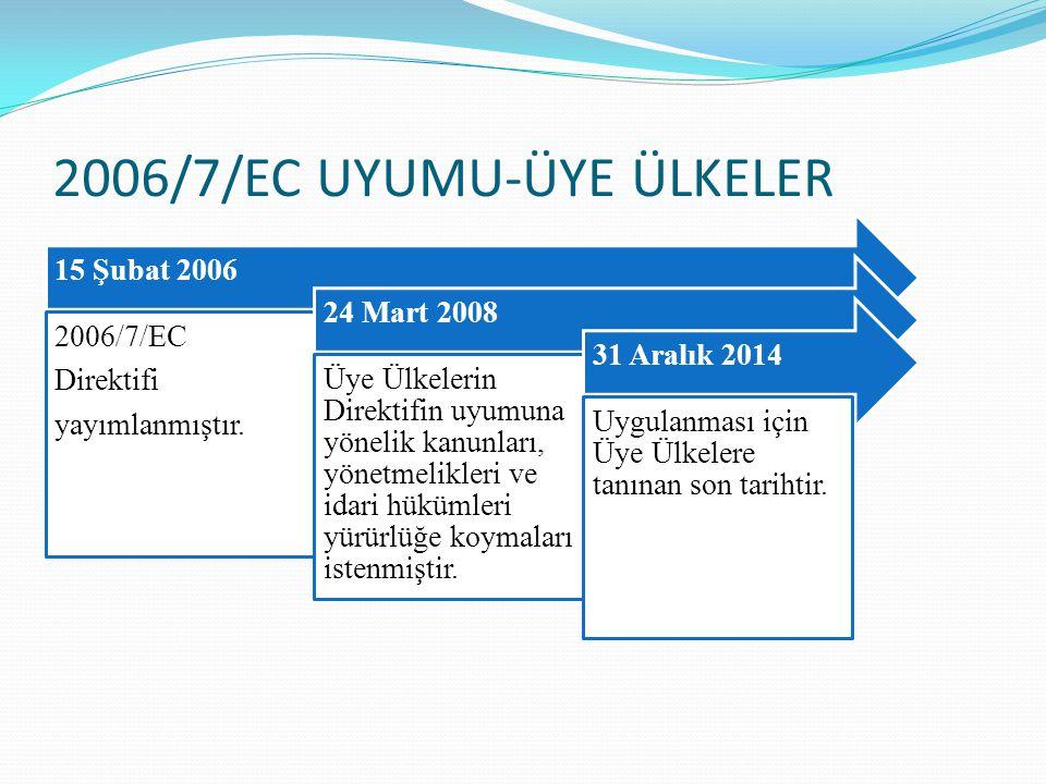 2006/7/EC UYUMU-ÜYE ÜLKELER