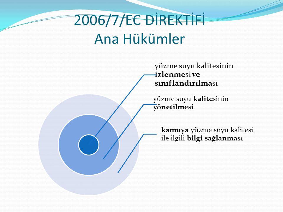 2006/7/EC DİREKTİFİ Ana Hükümler