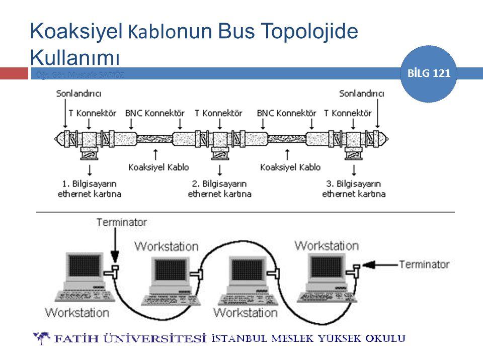 Koaksiyel Kablonun Bus Topolojide Kullanımı