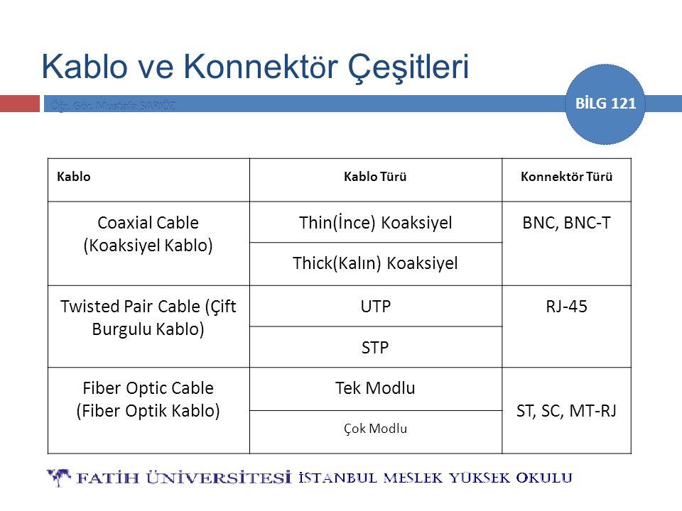 Kablo ve Konnektör Çeşitleri