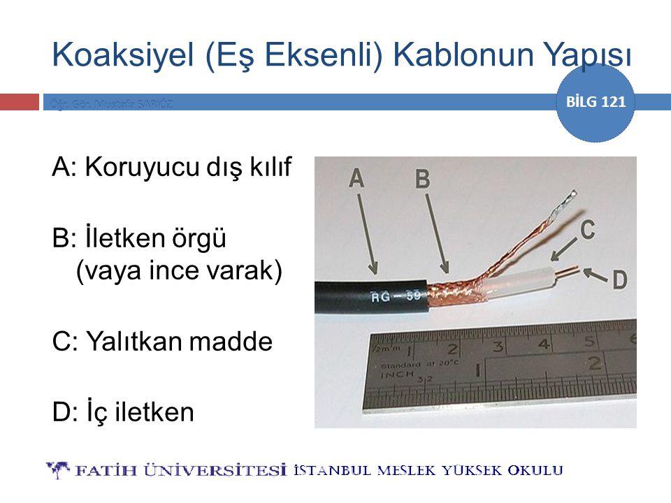 Koaksiyel (Eş Eksenli) Kablonun Yapısı