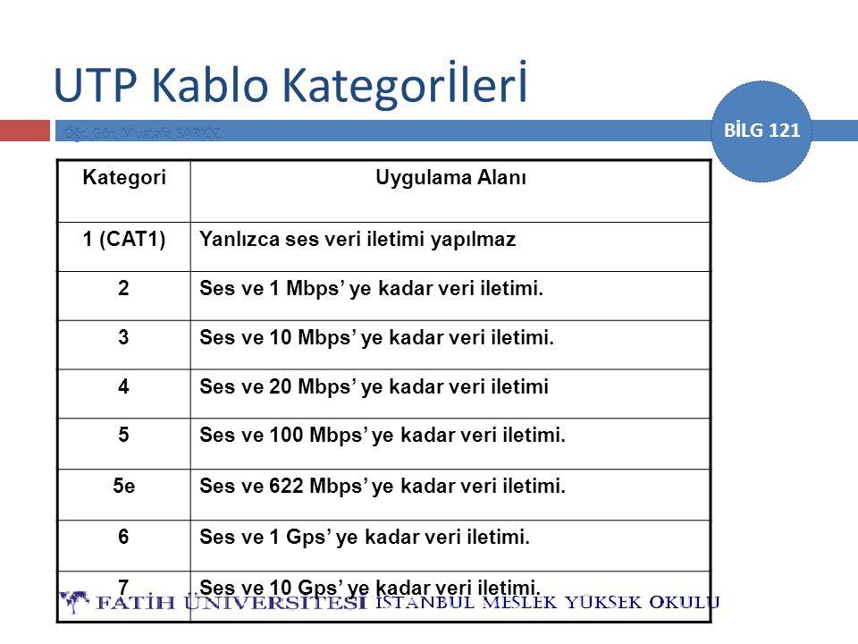UTP Kablo Kategorİlerİ