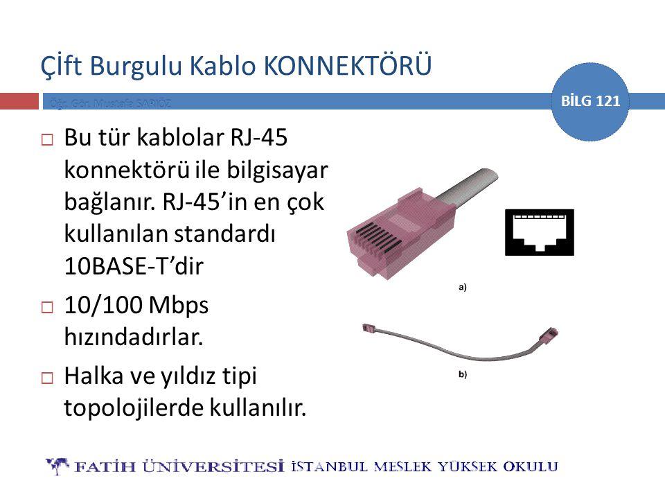Çİft Burgulu Kablo KONNEKTÖRÜ