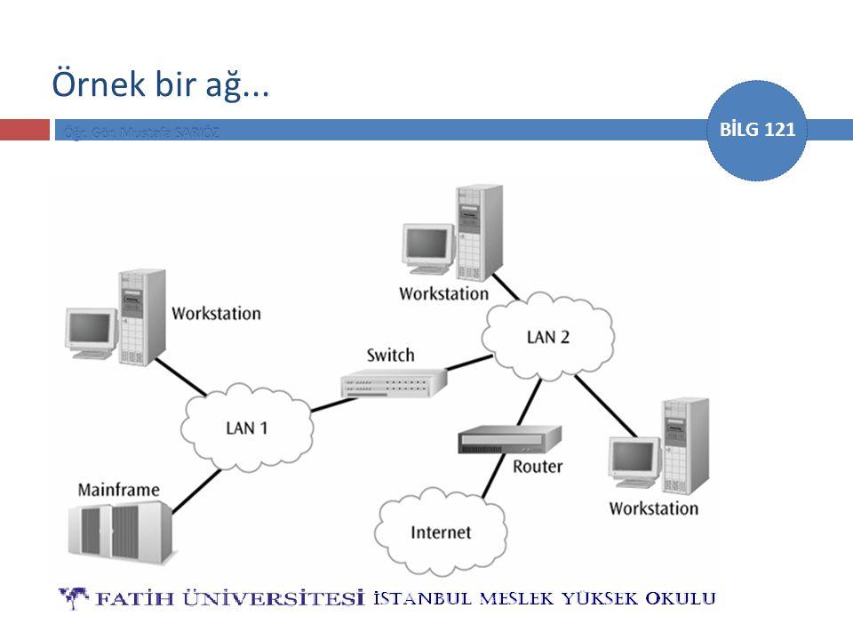 Örnek bir ağ...