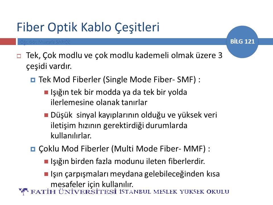 Fiber Optik Kablo Çeşitleri
