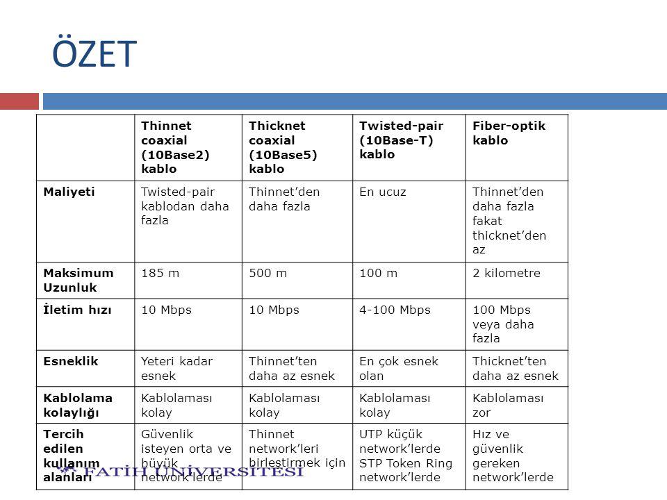 ÖZET Thinnet coaxial (10Base2) kablo Thicknet coaxial (10Base5) kablo