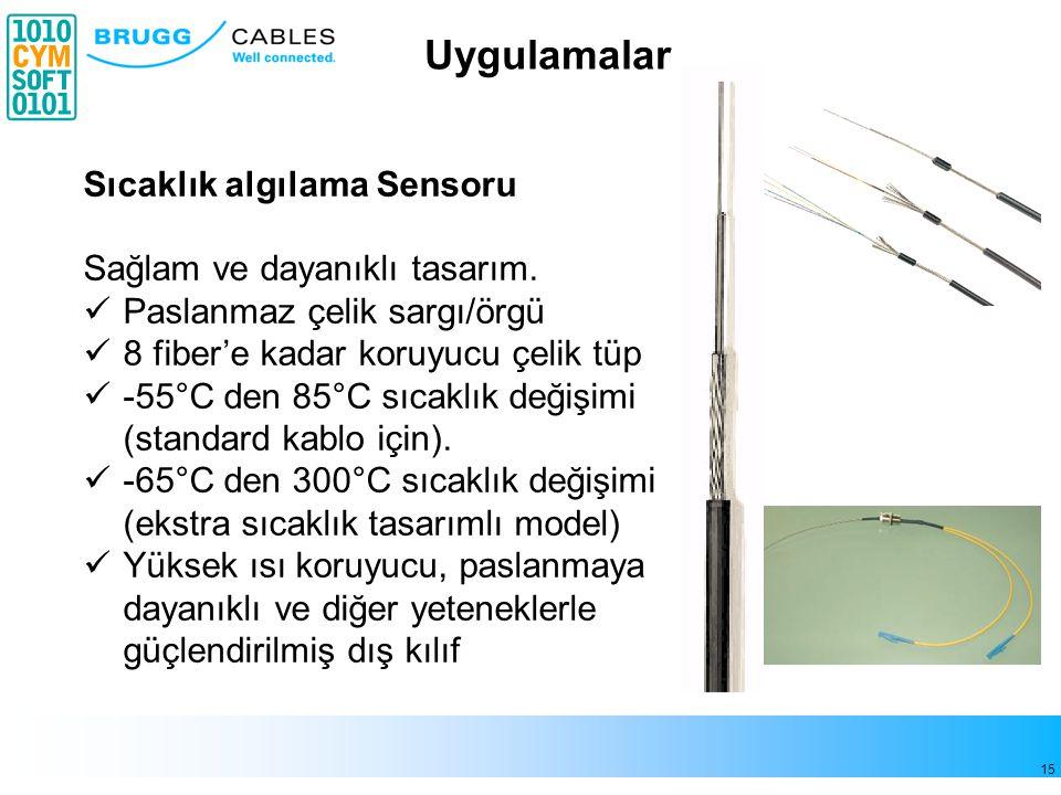 Uygulamalar Sıcaklık algılama Sensoru Sağlam ve dayanıklı tasarım.