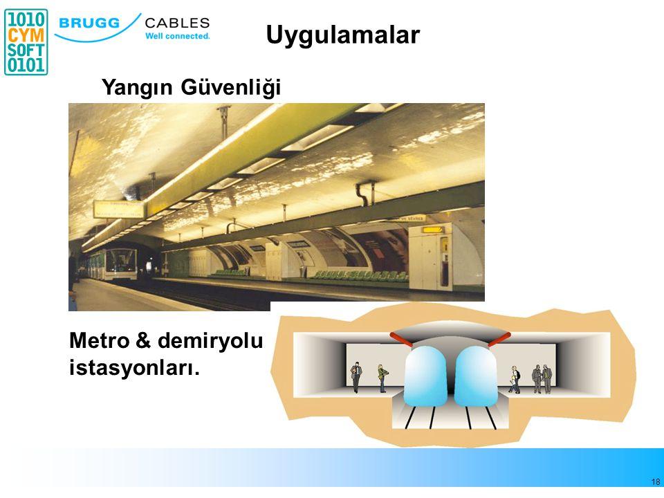 Uygulamalar Yangın Güvenliği Metro & demiryolu istasyonları. 18