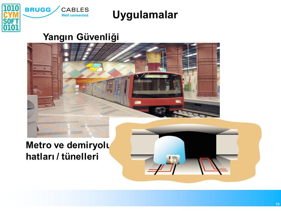 Uygulamalar Yangın Güvenliği Metro ve demiryolu hatları / tünelleri 19