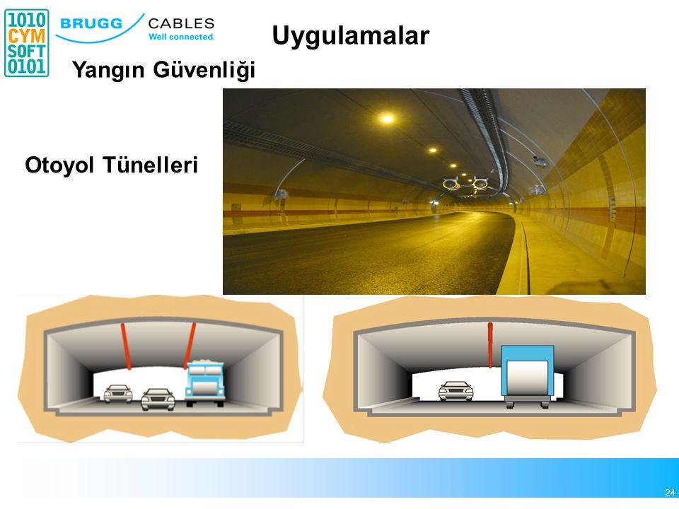Uygulamalar Yangın Güvenliği Otoyol Tünelleri 24