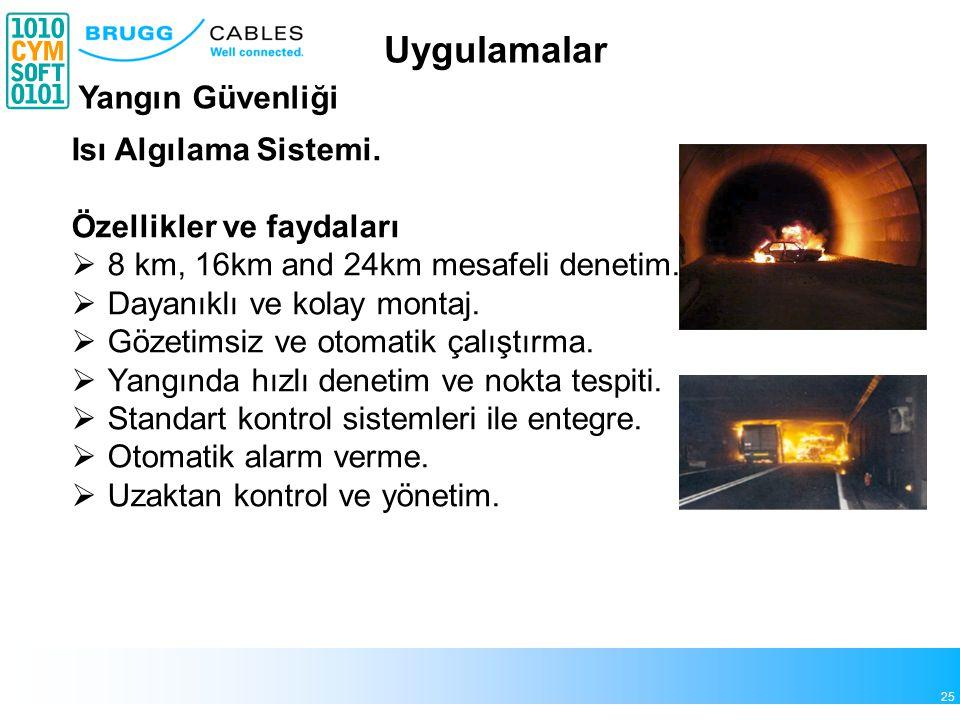 Uygulamalar Yangın Güvenliği Isı Algılama Sistemi.