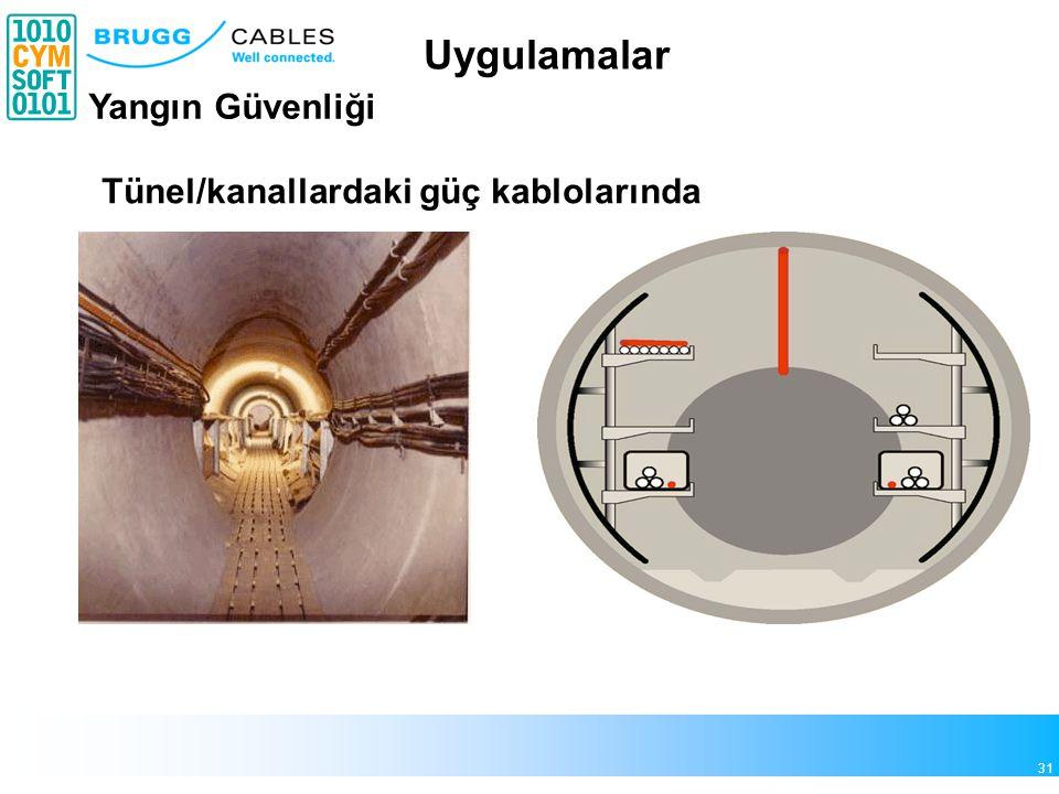 Uygulamalar Yangın Güvenliği Tünel/kanallardaki güç kablolarında 31