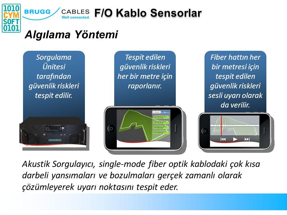 F/O Kablo Sensorlar Algılama Yöntemi