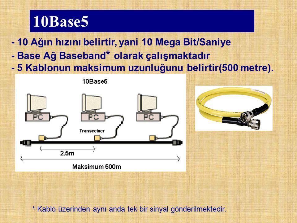 10Base5 - 10 Ağın hızını belirtir, yani 10 Mega Bit/Saniye