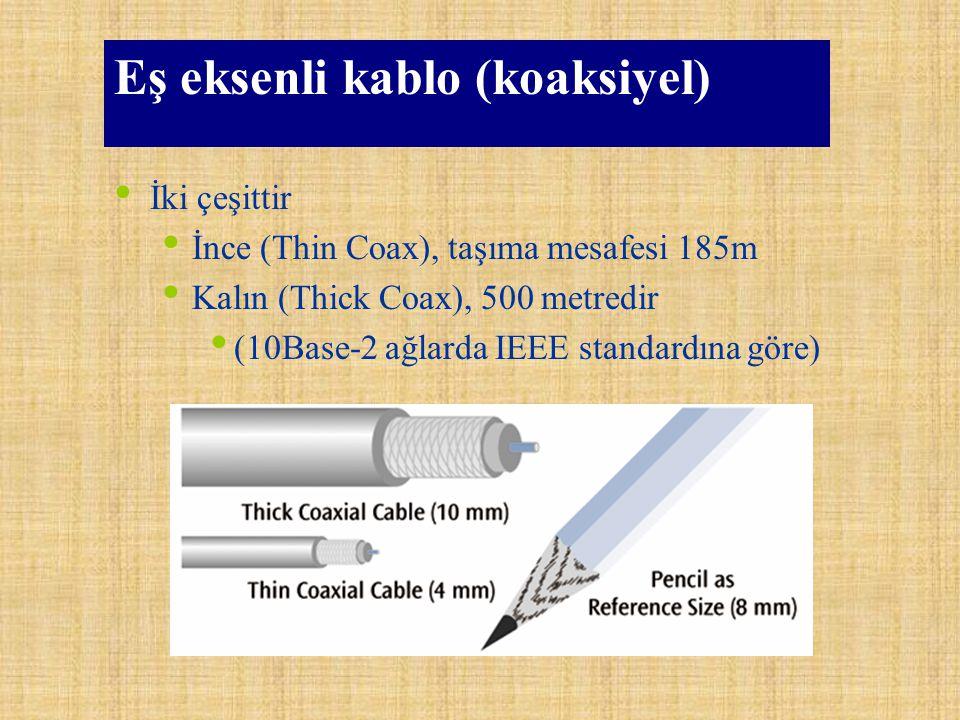 Eş eksenli kablo (koaksiyel)