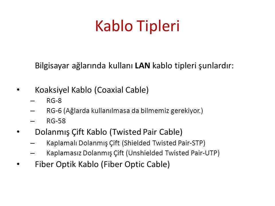 Kablo Tipleri Bilgisayar ağlarında kullanı LAN kablo tipleri şunlardır: Koaksiyel Kablo (Coaxial Cable)