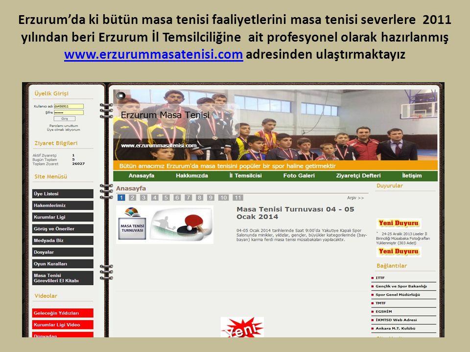 Erzurum'da ki bütün masa tenisi faaliyetlerini masa tenisi severlere 2011 yılından beri Erzurum İl Temsilciliğine ait profesyonel olarak hazırlanmış www.erzurummasatenisi.com adresinden ulaştırmaktayız