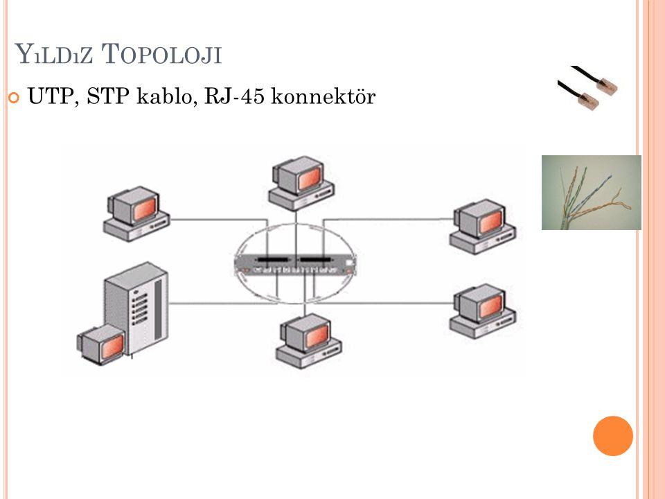 Yıldız Topoloji UTP, STP kablo, RJ-45 konnektör