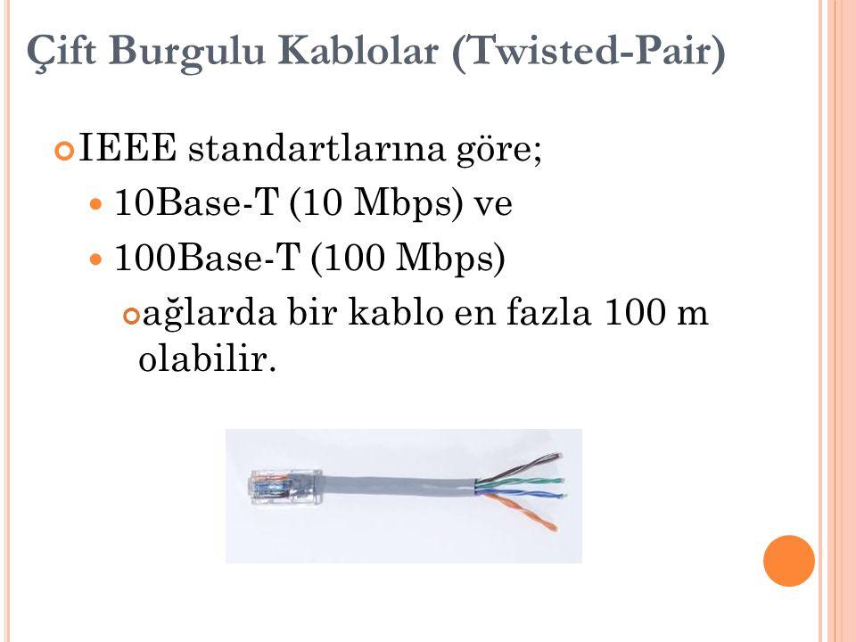 Çift Burgulu Kablolar (Twisted-Pair)