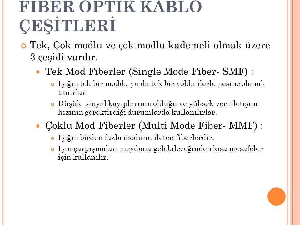 FİBER OPTİK KABLO ÇEŞİTLERİ