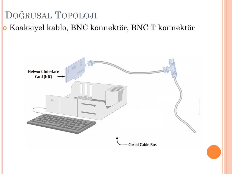 Doğrusal Topoloji Koaksiyel kablo, BNC konnektör, BNC T konnektör