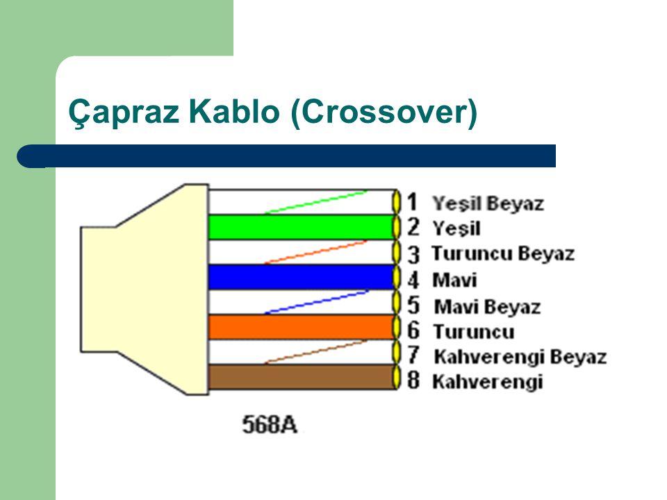 Çapraz Kablo (Crossover)