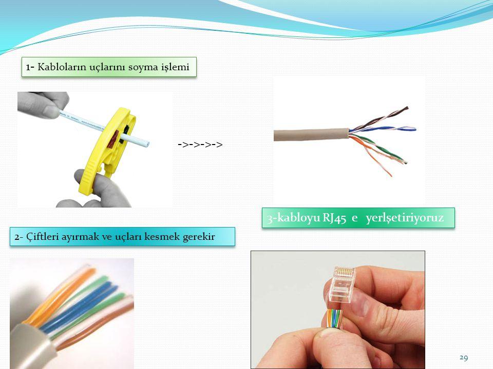 1- Kabloların uçlarını soyma işlemi