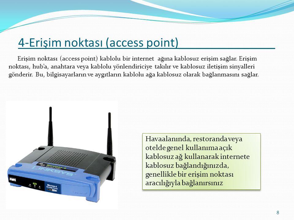 4-Erişim noktası (access point)_______________