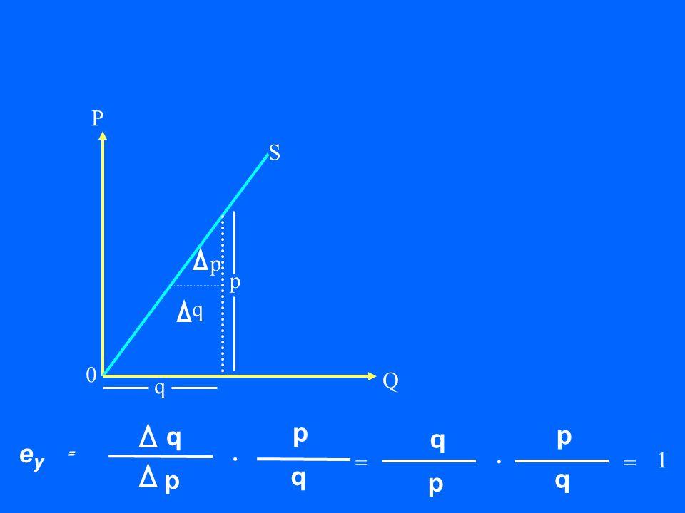 Q P p q S ey = . = 1