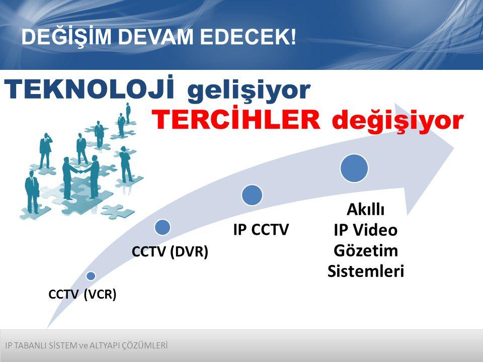 Akıllı IP Video Gözetim Sistemleri