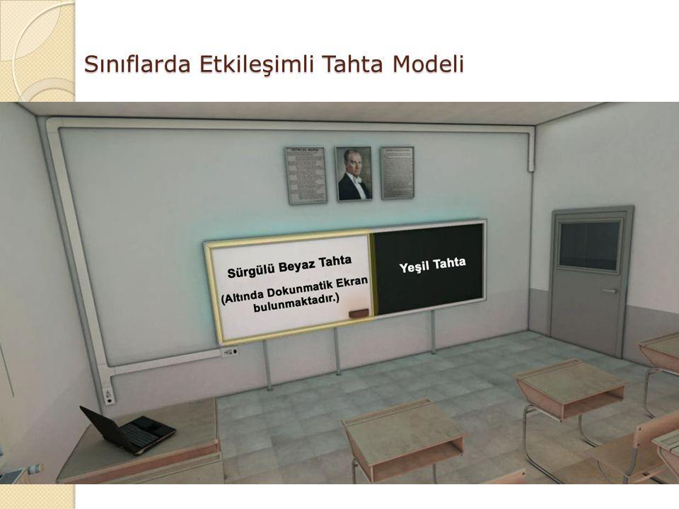 Sınıflarda Etkileşimli Tahta Modeli
