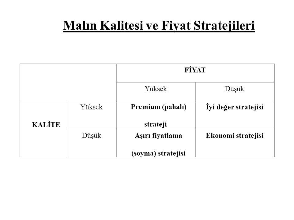 Malın Kalitesi ve Fiyat Stratejileri
