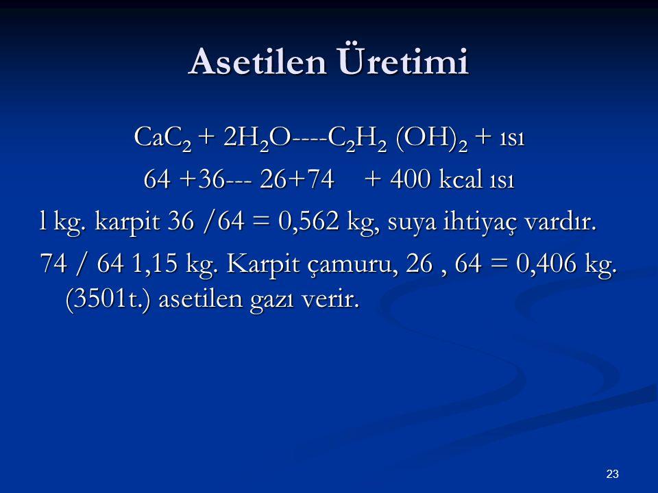 CaC2 + 2H2O----C2H2 (OH)2 + ısı