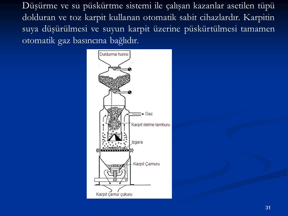 Düşürme ve su püskürtme sistemi ile çalışan kazanlar asetilen tüpü dolduran ve toz karpit kullanan otomatik sabit cihazlardır.