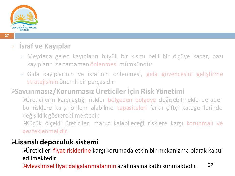 Savunmasız/Korunmasız Üreticiler İçin Risk Yönetimi