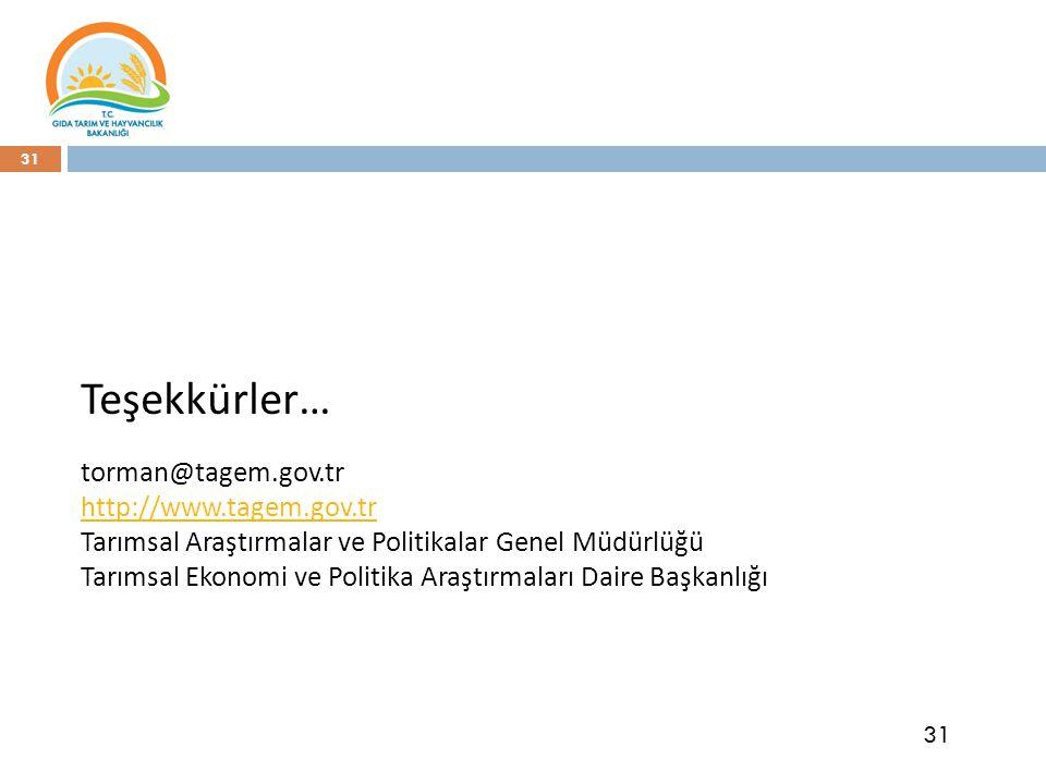 Teşekkürler… torman@tagem.gov.tr http://www.tagem.gov.tr