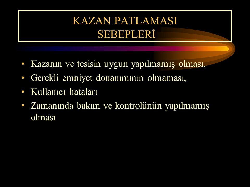KAZAN PATLAMASI SEBEPLERİ