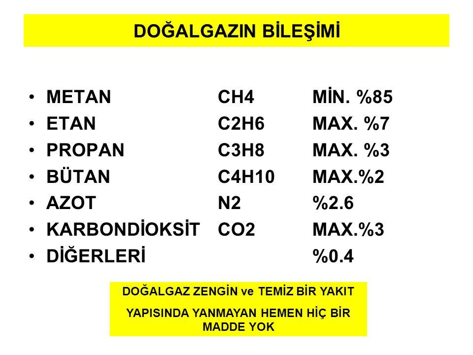 DOĞALGAZIN BİLEŞİMİ METAN CH4 MİN. %85 ETAN C2H6 MAX. %7