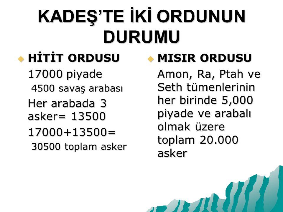 KADEŞ'TE İKİ ORDUNUN DURUMU